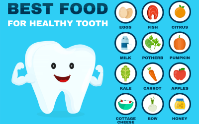 Best Food for Healthy Tooth